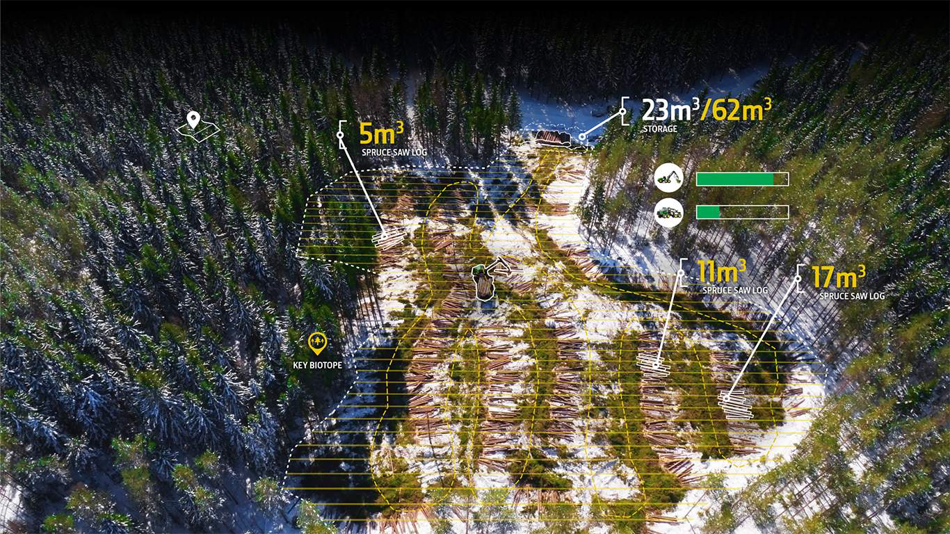 TimberMatic Maps and TimberManager